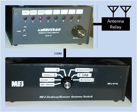 antenna switching