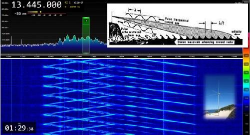 hf coastal radar