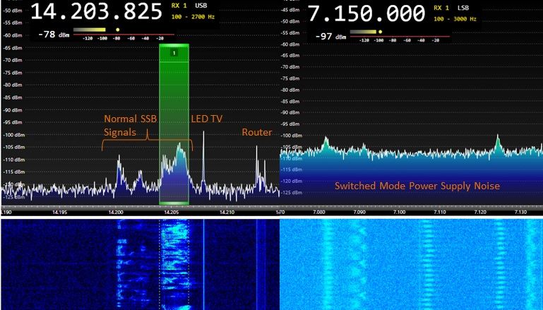 sdr spectrum man-made noise