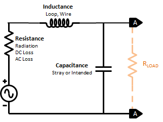 magnetic loop equivalent circuit